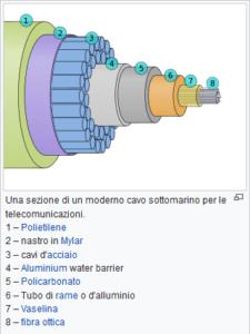 Cavo Sottomarino